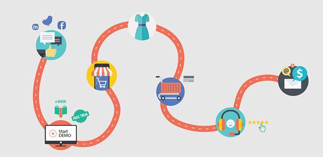¿Qué es el trayecto del cliente o customer journey?