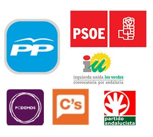 Diversos Grupos politicos